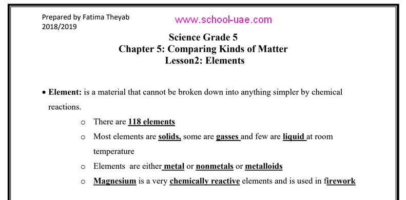 اوراق عمل الوحدة الخامسة علوم منهج انجليزى صف خامس فصل ثانى 2020 Lesson2: Elements