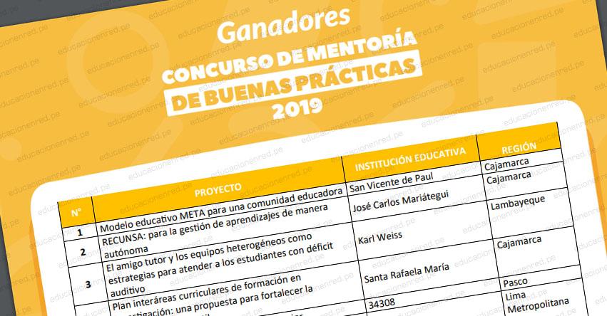 FONDEP: Lista de Ganadores «Concurso de Mentoría de Buenas Prácticas 2019» www.fondep.gob.pe