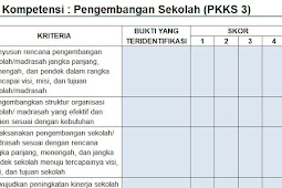 Aplikasi PKG dan PKKS Baru Sesuai PP 19 Tahun 2017