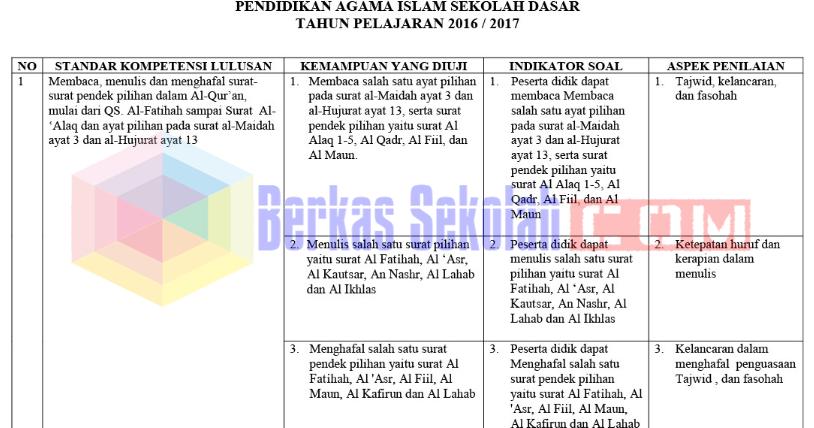 Kisi Kisi Ujian Praktek Pai Sd Tahun Pelajaran 2016 2017 Bnsp Berkas Sekolah