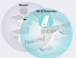 Wi-Fi Extender