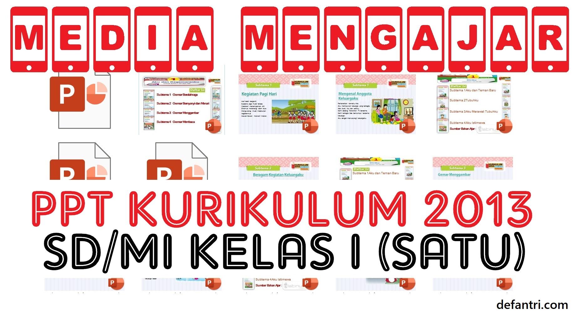 Download Media Pembelajaran PowerPoint Kurikulum 2013 Sekolah Dasar (SD) atau Madrasah Ibtidaiyah (MI) Kelas I (Satu) Semua Tema