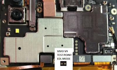 vivo v9 edl test point