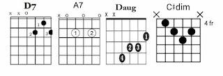 d7 a7 Daug c#dim chord guitar kunci gitar