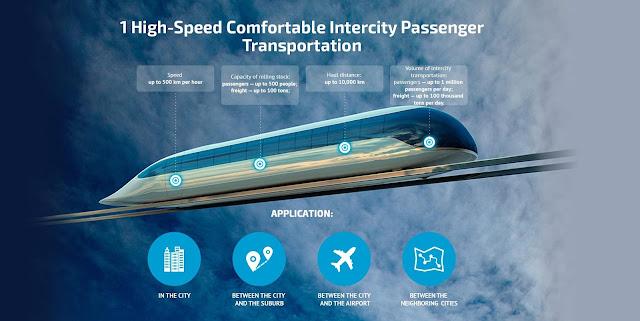 https://freshsnews.blogspot.com/2017/10/12-invest-in-new-transport-technology.html
