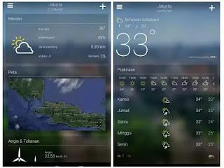 Aplikasi cuaca terbaik