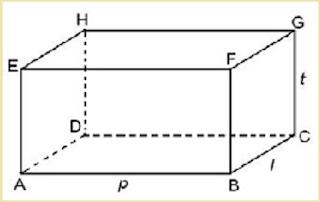 Berikutnya ialah soal Latihan Ulangan Harian  Soal Matematika Kelas 5 Tema 6 Subtema 1 Semester 2