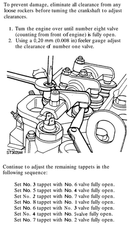 Tron's Workshop: Bank Holiday Tinkerings: Adjusting tappets