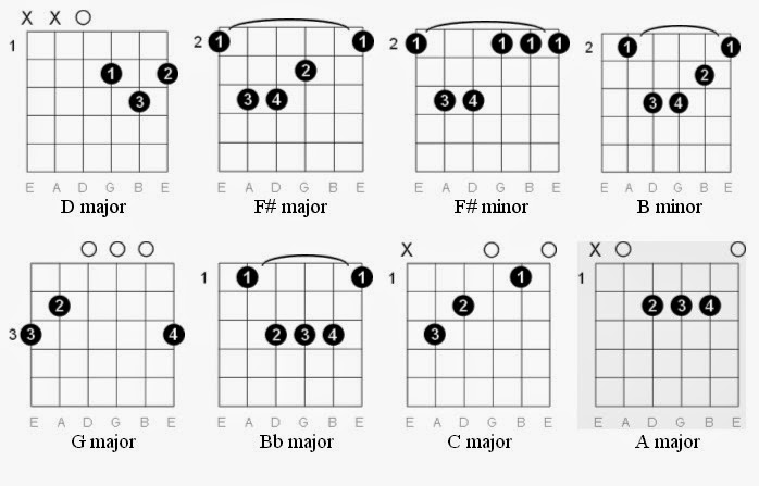 easy guitar tabs easy guitar tabs nirvana guitar tab. Black Bedroom Furniture Sets. Home Design Ideas