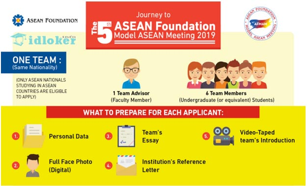 The 5th ASEAN Foundation Model ASEAN Meeting (AFMAM) in Thailand 2019