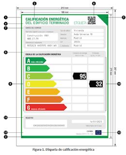 Foto calificación de eficiencia energética de edificios