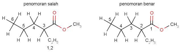 Tata nama senyawa ester
