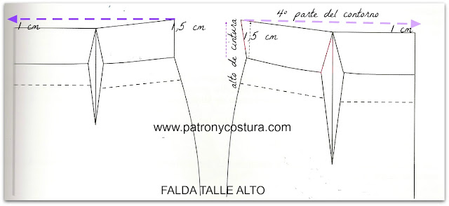 http://www.patronycostura.com/2015/09/falda-recta-nuestra-medidatema-127-diy.html