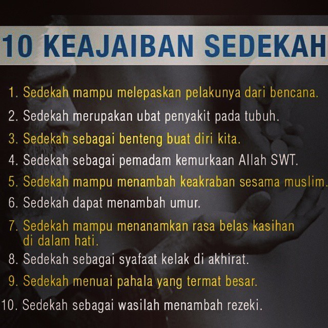 5 Kategori Pahala Sedekah