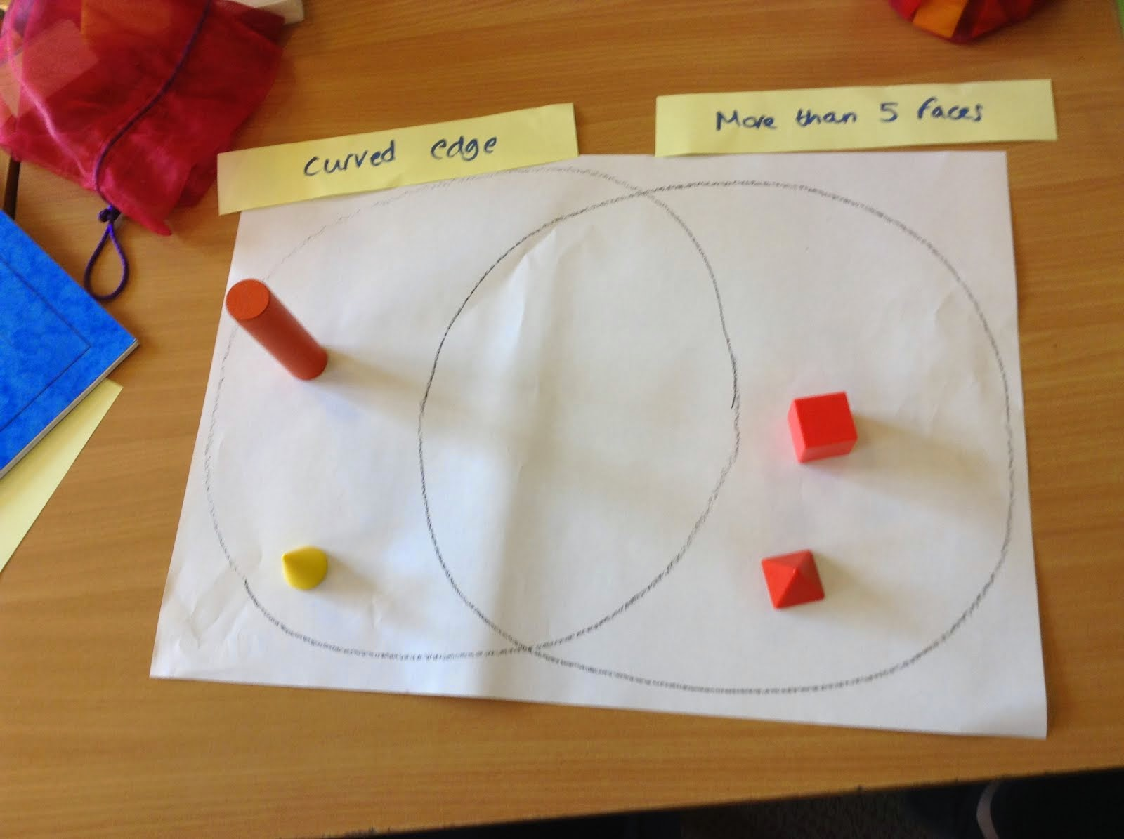 Sorting 3d Shapes Ks1 Venn