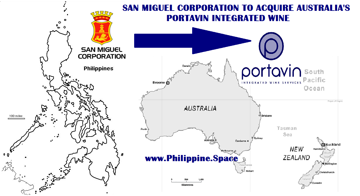 case study about san miguel corp