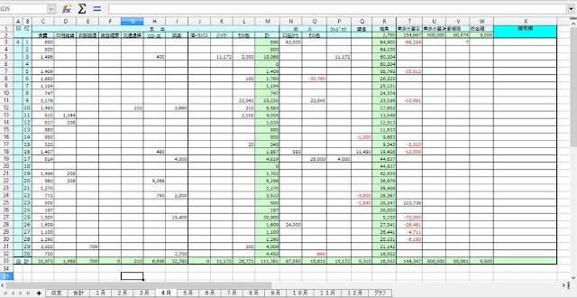 Excelで入力していた家計簿