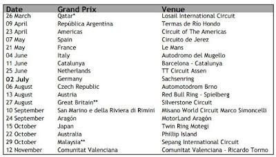 Jadwal MotoGP 2017 Terbaru Hasil Revisi
