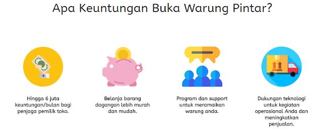 https://www.geraldirizki.com/2018/08/buka-usaha-warung-yuk.html