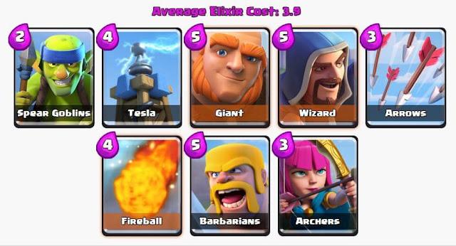 Clash royale i migliori deck per le tutte le arene for Deck arene 5 miroir