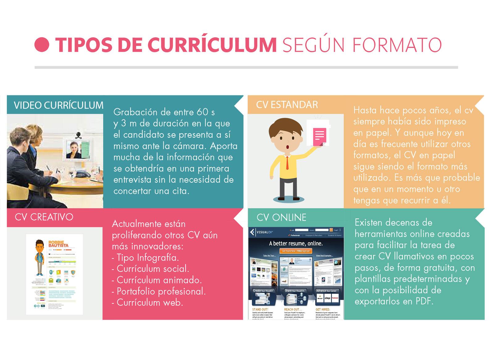 format-estandar-videocurriculum-online-originales