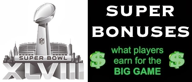 Super Bowl Bonuses, Salaries for winning and losing teams