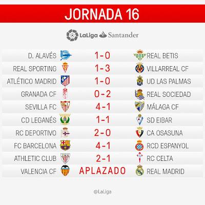 LaLiga Santander 2016/2017: Jornada 16