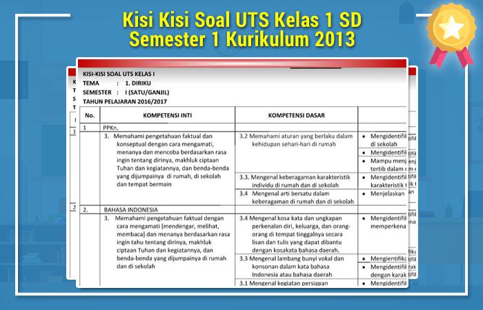 Kisi Kisi Soal UTS Kelas 1 SD Semester 1 Kurikulum 2013