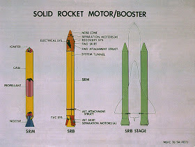 Solid Rocket Booster