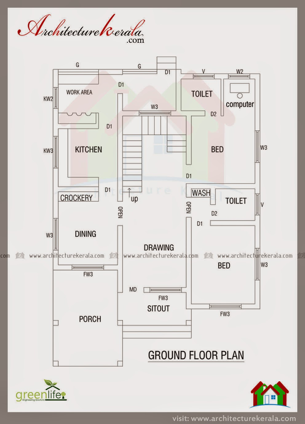 Kerala Home Design And Floor Plans: CONTEMPORARY ELEVATION AND HOUSE PLAN