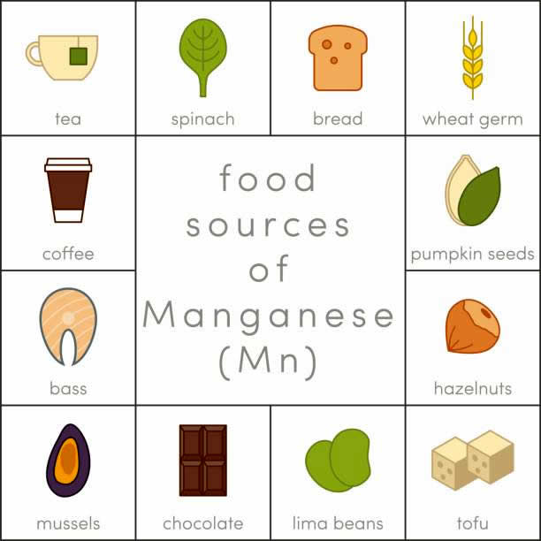 Food sources of manganese