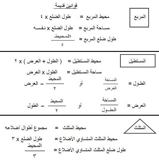 شرح قوانين الرياضيات للصف الخامس الابتدائى الترم الثانى فى 3 ورقات فقط 27545429_146064039401690_3379973998475143945_n