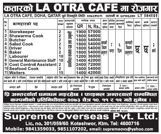 Jobs in Qatar for Nepali, Salary Rs 72,000