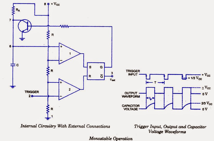 Enjoyable Mono Stable 555 Timer Multivibrator Circuit Avr World Wiring Cloud Hisonuggs Outletorg