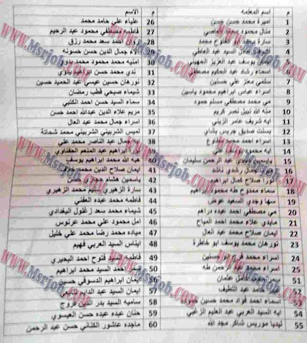 اسماء المقبولين بمسابقة التربية والتعليم بمحافظة بورسعيد 4 / 1 / 2017