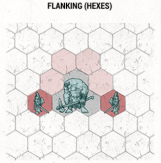 dnd 5e - Is it impossible to flank a large creature on a hex grid