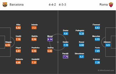 Nhận định bóng đá Barcelona vs AS Roma, 01h45 ngày 05/04