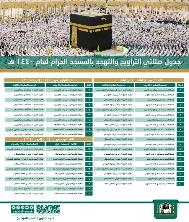 جدول إمامة المصلين لصلاتي التراويح والتهجد في شهر #رمضان 2019