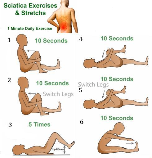 Hailey's Wellness Blog: How to Relieve Sciatica and Low ...