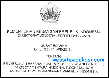 Juknis Penyesuaian Besaran Gaji Pokok PNS, TNI dan POLRI