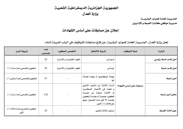 اعلان توظيف بوزارة العدل فيفري 2016