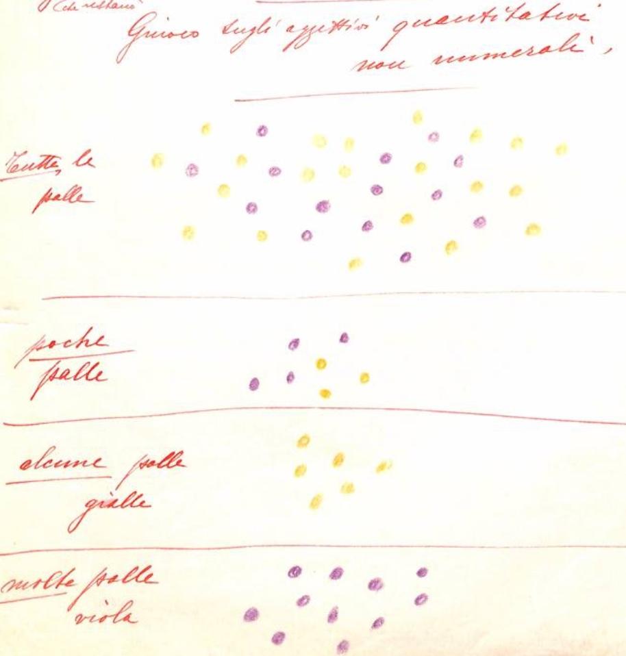 Rime Con Letto.Gv Blog Ogni Quando Grammatica Fa Rima Con Matematica