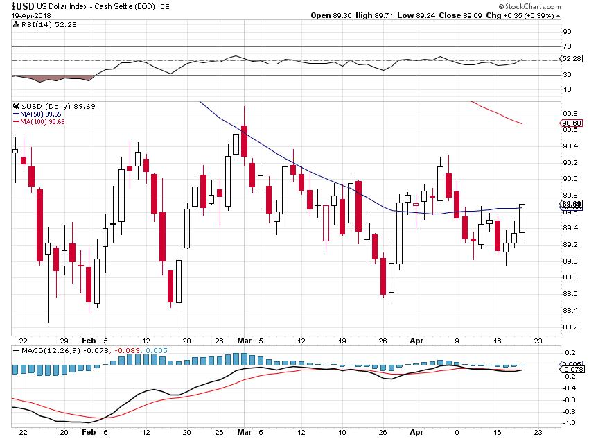 Stock options third friday