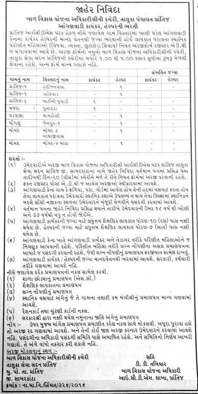 ICDS Prantij Recruitment 2016 for Anganwadi Worker and Helper Posts