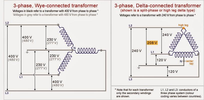 480 Volt Single Phase Transformer Wiring Diagram Electrical Engineering World 3 Phase Transformer Wye