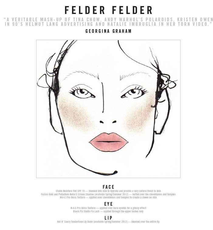 MAC London Fashion Week Daily Face Charts for Friday