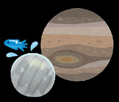 エウロパの魚のイラスト