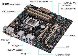 Mengenal Komponen Motherboard Komputer dan Fungsinya