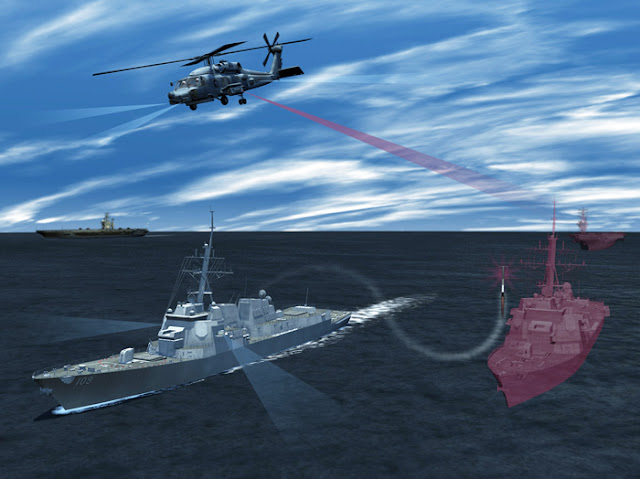 NEW ELECTRONIC WARFARE SYSTEM FOR US NAVY HELICOPTERS