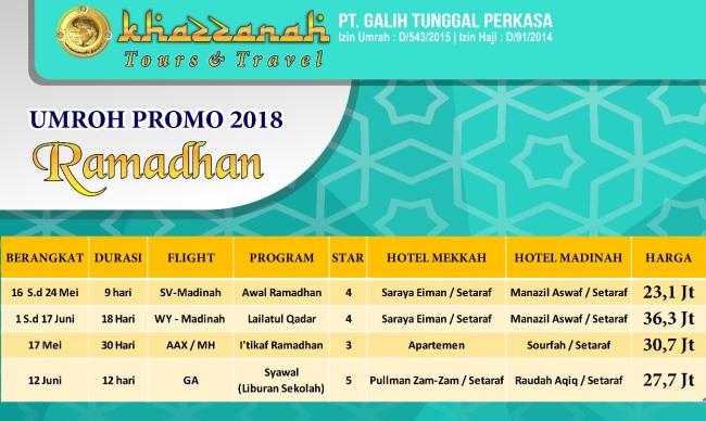 paket-umroh-ramadhan-syawal